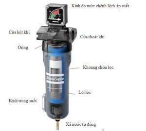 Lọc đường ống khí